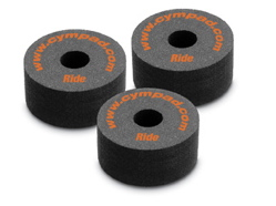 Cympad Ride Cymbal Optimizer