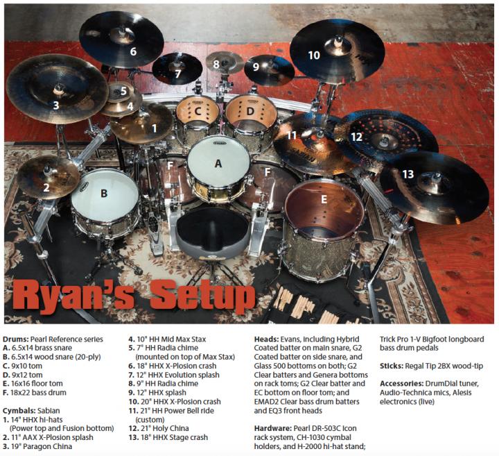 Ryan's Setup