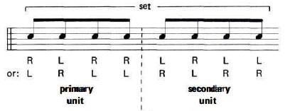 Strictly Technique April 78 1