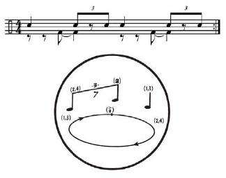 Jazz Drummer Workshop 6