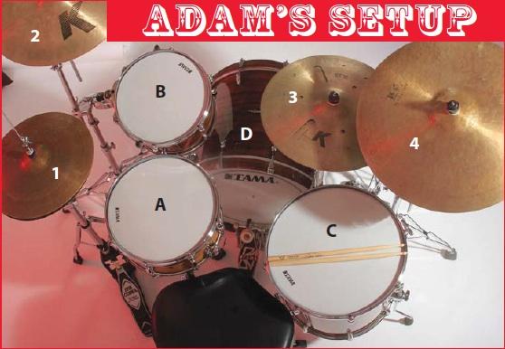 Adam Deitch Kit
