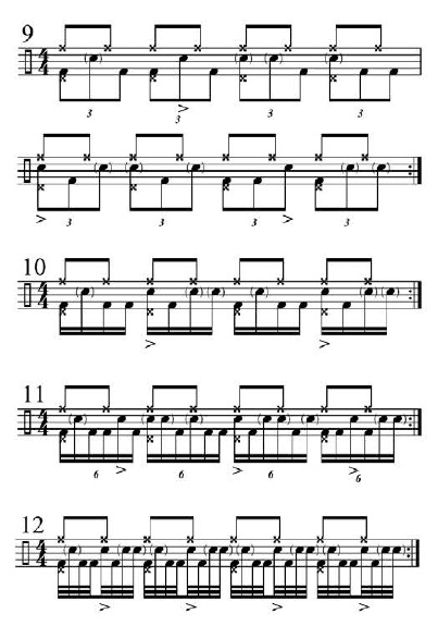 Funk Drumming Changing Subdivisions 4
