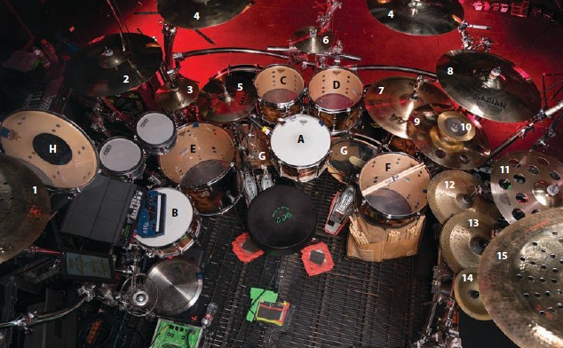 Ray Luzier kit