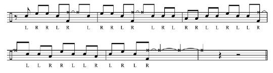 Framework for Musical Practice 3