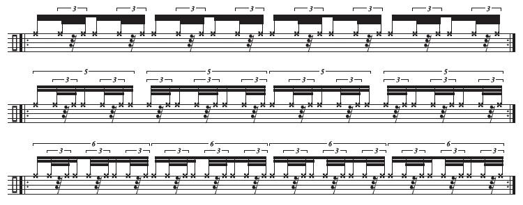 Timetable Warm-Up Modulating Swing Patterns 2