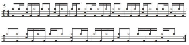 Progressive Drumming Essentials 5