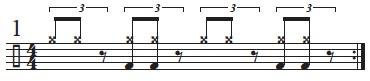 Exploring The Mangambe Rhythm 1