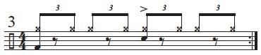 Exploring The Mangambe Rhythm 3