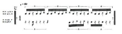 Converting old Rhythms 3
