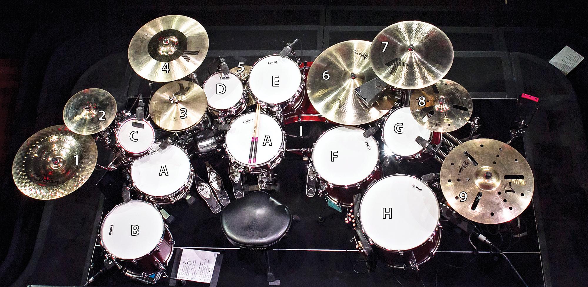 Tesla S Troy Luccketta Modern Drummer Magazine