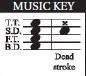 Compound Rudiments key