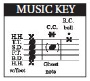 Pete La Roca Sims key