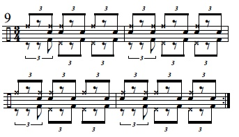 Syncopation Revisited 3/4 Applications 10
