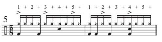 Grounding Odd-Time Grooves With a Quarter-Note Pulse 6