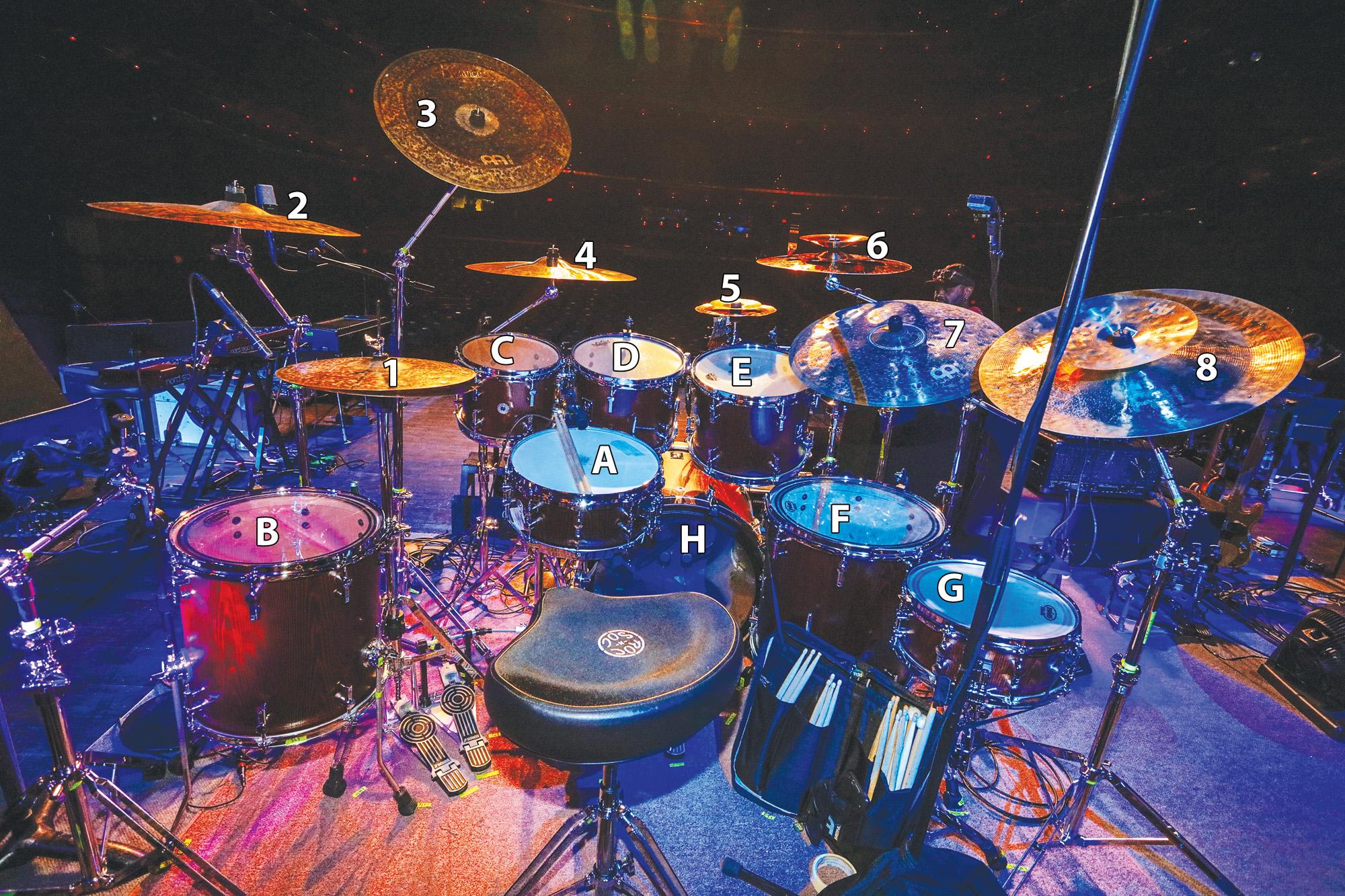 John Mclaughlin S Ranjit Barot Modern Drummer Magazine