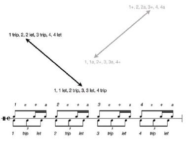 Brush Workshop Linear Motion 7
