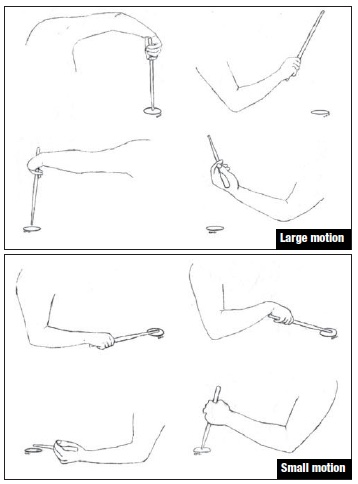 The Spivack/Wilson Approach to Technique 1