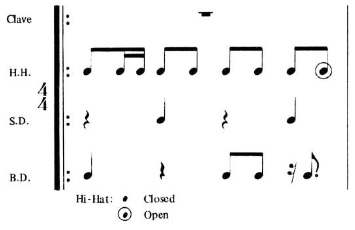Percussion Colors 4