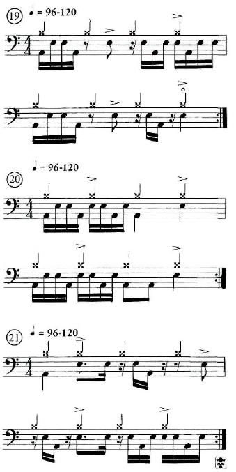 Advanced Quarter-Note Hi-hat rhythms