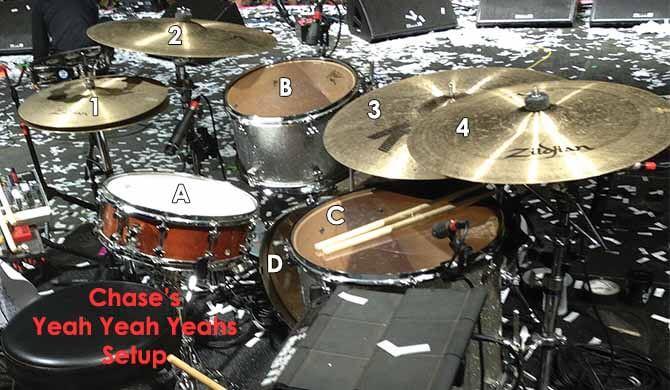 Brian Chase setup