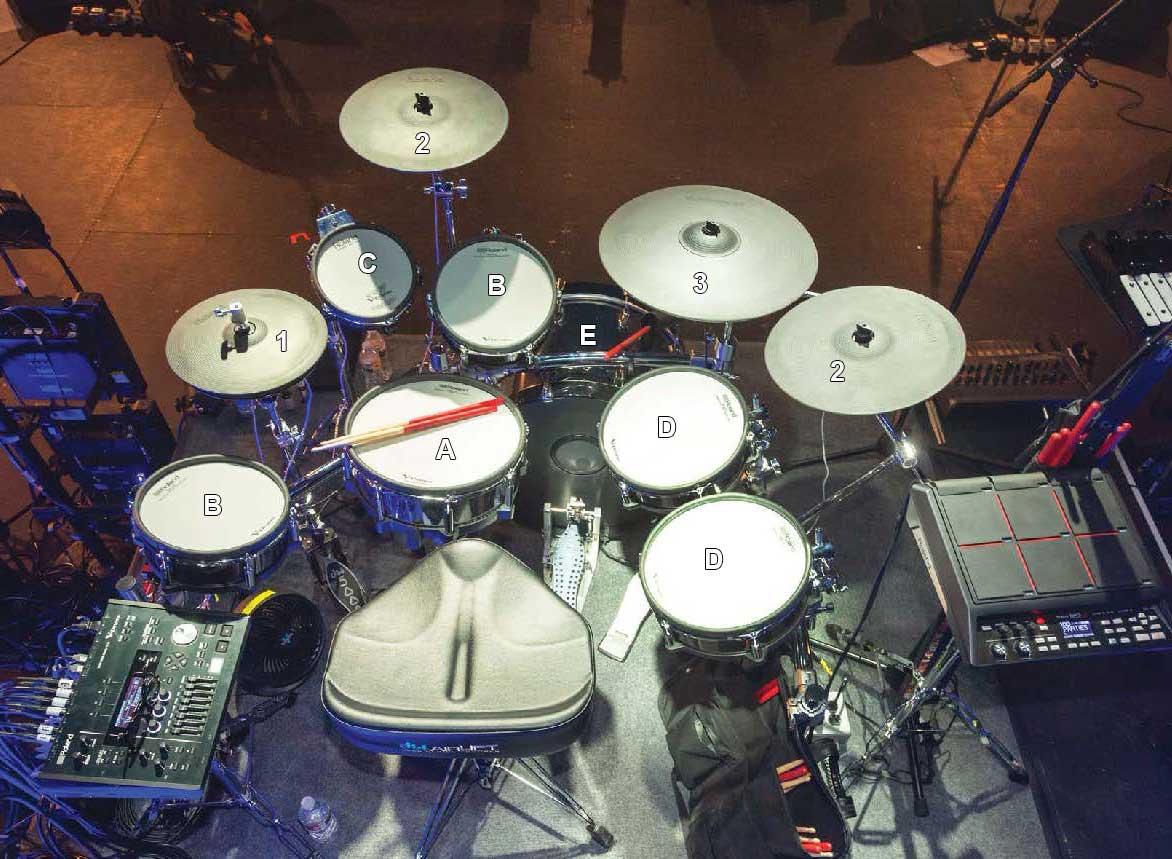 July 2020 Kevin Haskins drum set