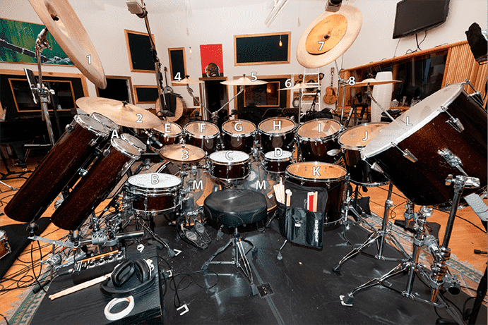 Simon Phillips Kit